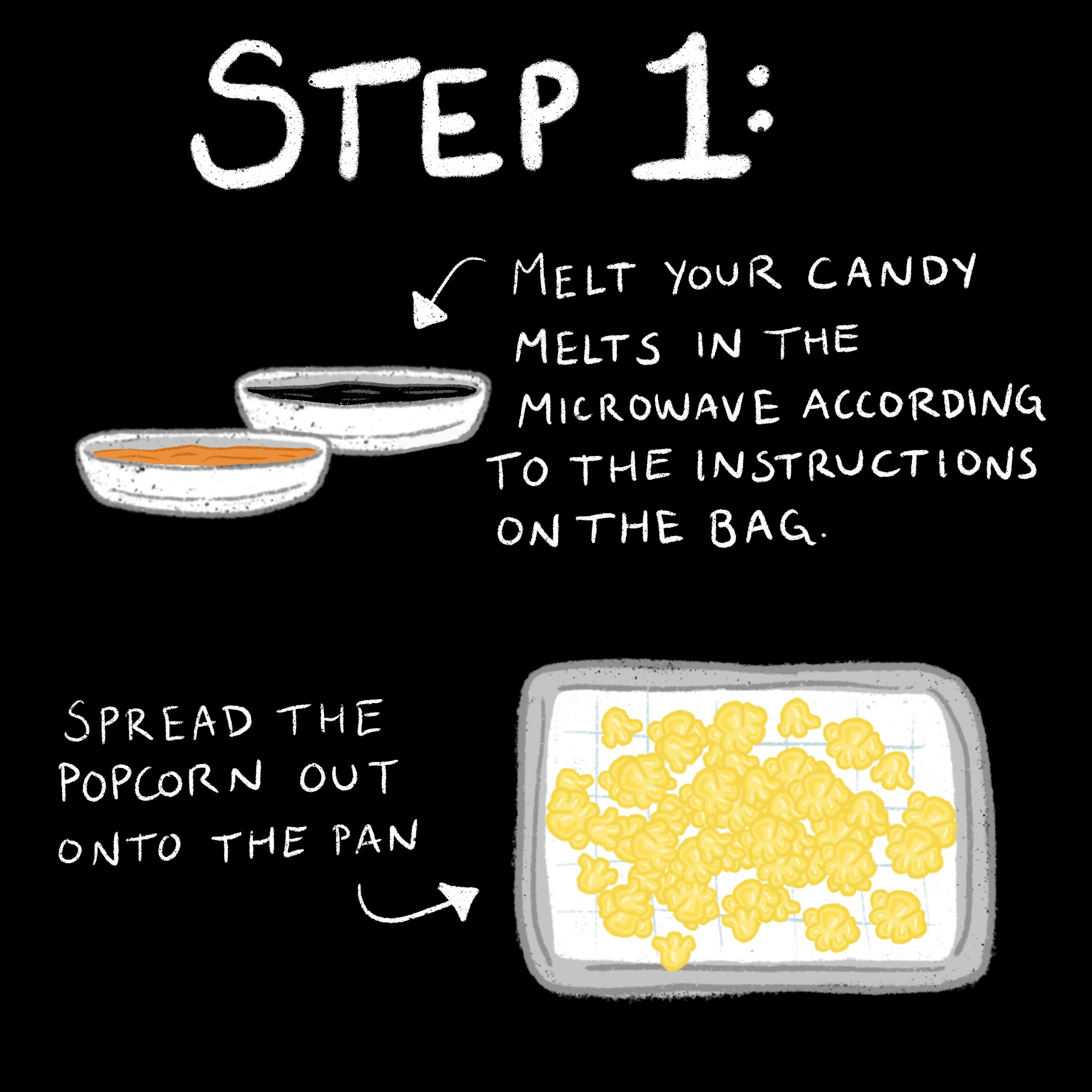 step one: melt your candy melts in microwave according to the instruction on the bag. Spread the popcorn out onto the pan